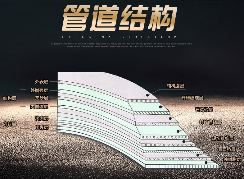 玻璃钢通风管道结构示意图